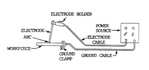 Arc Welding (SMAW) Electrical Diagram