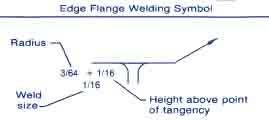 Edge Flange Welding Symbol