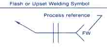 Flash or Upset Welding Symbol