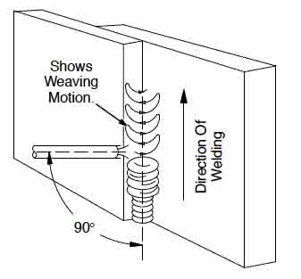 Lap Joint Weld Diagram