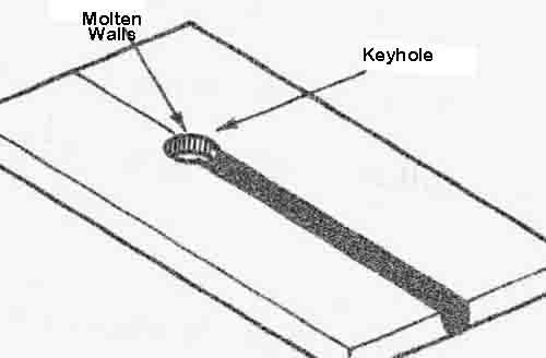 PAW (Plasa Arc Welding) Keyhole