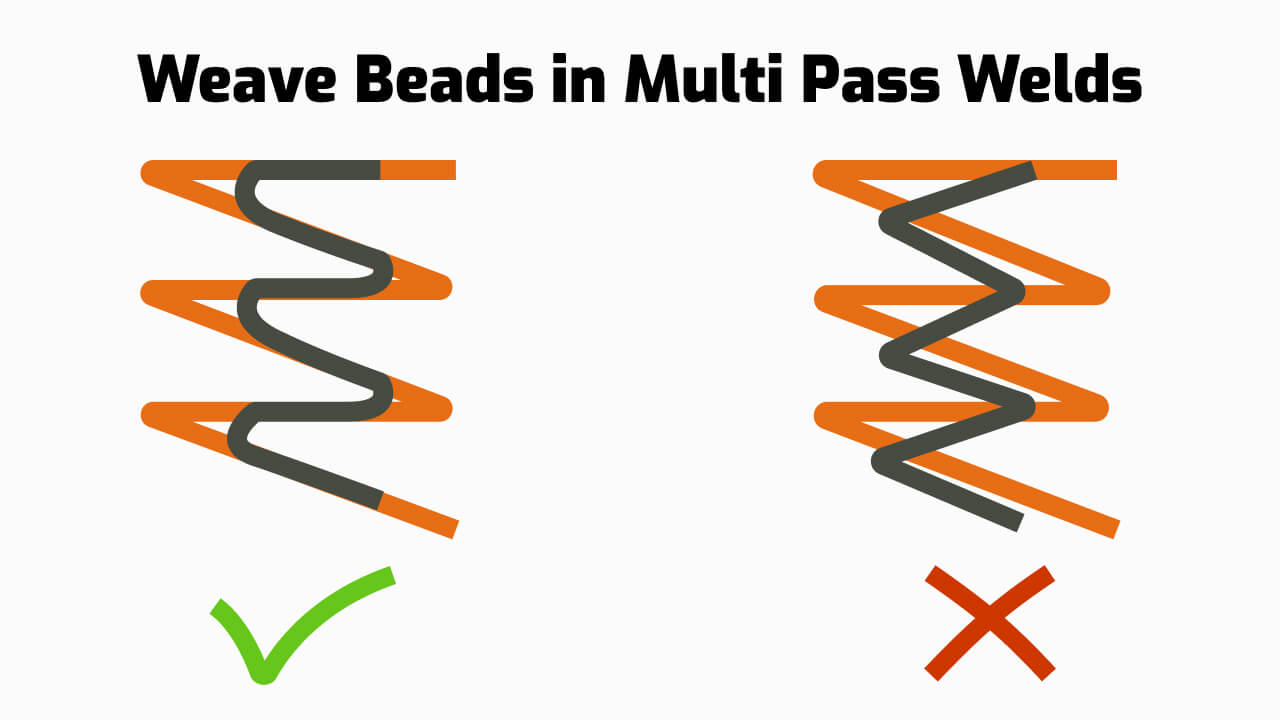 good and bad weave beads on a multi-pass weld